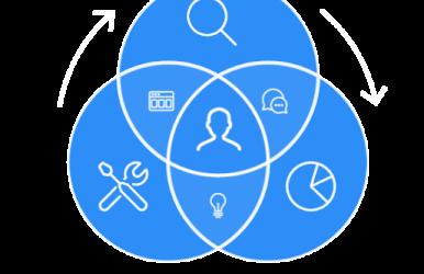 Consulting Engineer Methodology